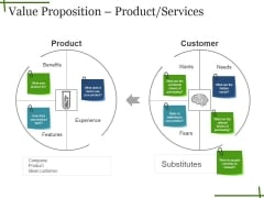 Value Proposition Product Services Template Ppt PowerPoint Presentation Icon Example Introduction