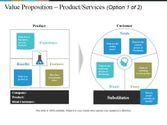 Value Proposition Product Services Template Ppt PowerPoint Presentation Pictures Design Ideas
