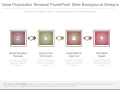 Value Proposition Renewal Powerpoint Slide Background Designs
