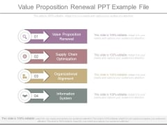Value Proposition Renewal Ppt Example File