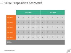 Value Proposition Scorecard Ppt PowerPoint Presentation Shapes