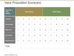 Value Proposition Scorecard Ppt PowerPoint Presentation Templates