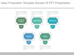 Value Proposition Template Sample Of Ppt Presentation