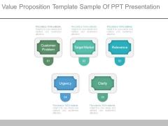 Value Proposition Template Sample Of Ppt Presentation