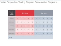 Value Proposition Testing Diagram Presentation Diagrams