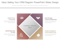 Value Selling Your Crm Diagram Powerpoint Slides Design