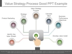 Value Strategy Process Good Ppt Example