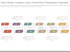 Value Stream Analysis Layout Powerpoint Presentation Examples