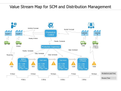 Value Stream Map For SCM And Distribution Management Ppt PowerPoint Presentation Layouts Model