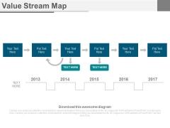 Value Stream Map Ppt Slides