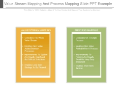 Value Stream Mapping And Process Mapping Slide Ppt Example
