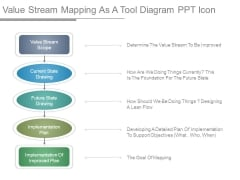 Value Stream Mapping As A Tool Diagram Ppt Icon
