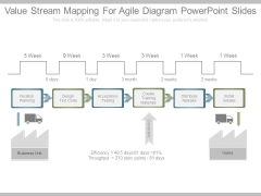 Value Stream Mapping For Agile Diagram Powerpoint Slides