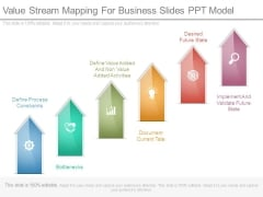 Value Stream Mapping For Business Slides Ppt Model