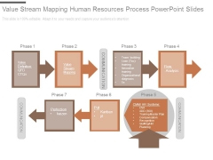 Value Stream Mapping Human Resources Process Powerpoint Slides