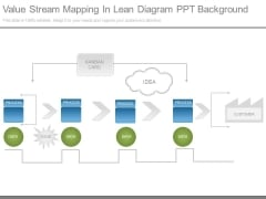 Value Stream Mapping In Lean Diagram Ppt Background