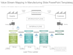 Value Stream Mapping In Manufacturing Slide Powerpoint Templates