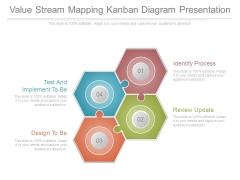Value Stream Mapping Kanban Diagram Presentation