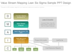 Value Stream Mapping Lean Six Sigma Sample Ppt Design
