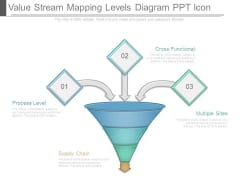 Value Stream Mapping Levels Diagram Ppt Icon