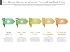 Value Stream Mapping Manufacturing Process Powerpoint Topics