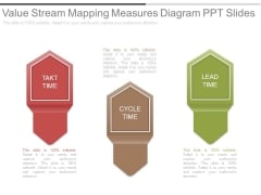 Value Stream Mapping Measures Diagram Ppt Slides