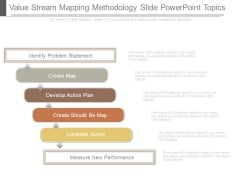Value Stream Mapping Methodology Slide Powerpoint Topics
