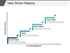 Value Stream Mapping Ppt PowerPoint Presentation File Deck