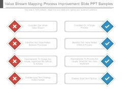 Value Stream Mapping Process Improvement Slide Ppt Samples