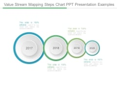 Value Stream Mapping Steps Chart Ppt Presentation Examples