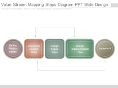 Value Stream Mapping Steps Diagram Ppt Slide Design