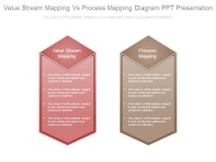 Value Stream Mapping Vs Process Mapping Diagram Ppt Presentation