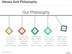 Values And Philosophy Ppt PowerPoint Presentation Outline