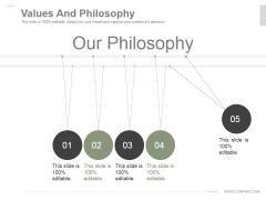 Values And Philosophy Ppt PowerPoint Presentation Portfolio