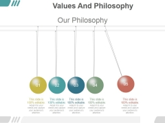 Values And Philosophy Ppt PowerPoint Presentation Tips
