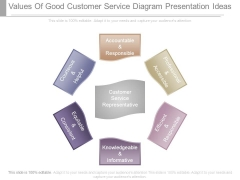 Values Of Good Customer Service Diagram Presentation Ideas