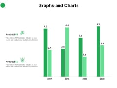 Values Promised By Company Graphs And Charts Ppt Show Model PDF