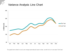 Variance Analysis Line Chart Ppt PowerPoint Presentation Styles Graphics Example
