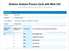 Variance Analysis Process Cycle With Work Cell Ppt PowerPoint Presentation Pictures Objects PDF