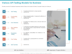 Various API Testing Models For Business Ppt Outline Picture PDF
