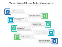 Various Actions Effective Project Management Ppt PowerPoint Presentation File Graphics PDF