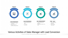 Various Activities Of Sales Manager With Lead Conversion Ppt File Maker PDF