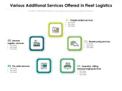 Various Additional Services Offered In Fleet Logistics Ppt PowerPoint Presentation Summary Example PDF