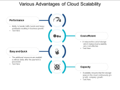 Various Advantages Of Cloud Scalability Ppt PowerPoint Presentation Outline Maker