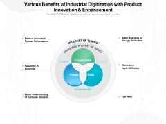 Various Benefits Of Industrial Digitization With Product Innovation And Enhancement Ppt PowerPoint Presentation Model Outfit