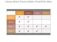 Various Brand Product Matrix Powerpoint Slide