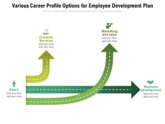 Various Career Profile Options For Employee Development Plan Ppt PowerPoint Presentation Gallery Designs Download PDF