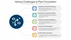 Various Challenges To Plan Formulation Ppt PowerPoint Presentation Gallery Background Designs PDF