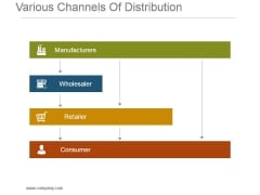 Various Channels Of Distribution Powerpoint Slide Design Ideas