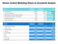 Various Content Marketing Return On Investment Analysis Ppt PowerPoint Presentation Portfolio Inspiration PDF